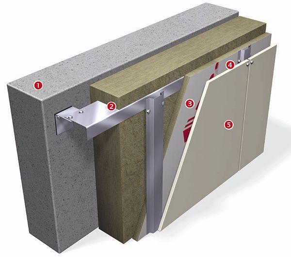 Двухуровневые системы вентилируемого фасада – как монтировать