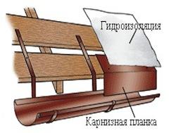 kondensat-v-zhelob