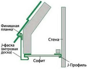 montazh-saydinga-kreplenie-sofitov-01