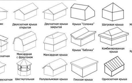 типы и виды крыш - схема