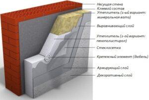 Утеплення стін пінопластом своїми руками за 6 кроків!