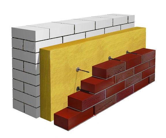 Тип утеплителя — важный фактор в трехслойной конструкции стен